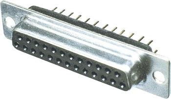 DSC-F50P
