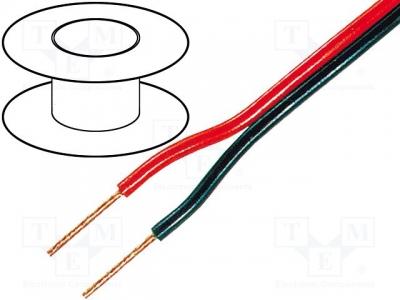 TAS-C101-035-TASKER